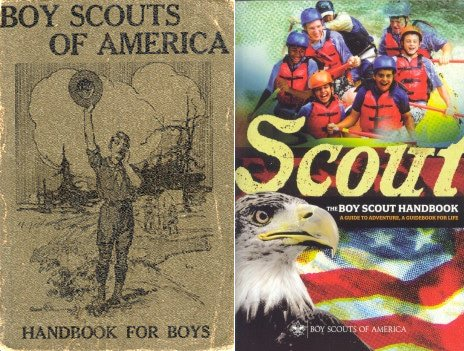 Comparison of the 1911 and Centennial editions of Boy Scout Handbooks