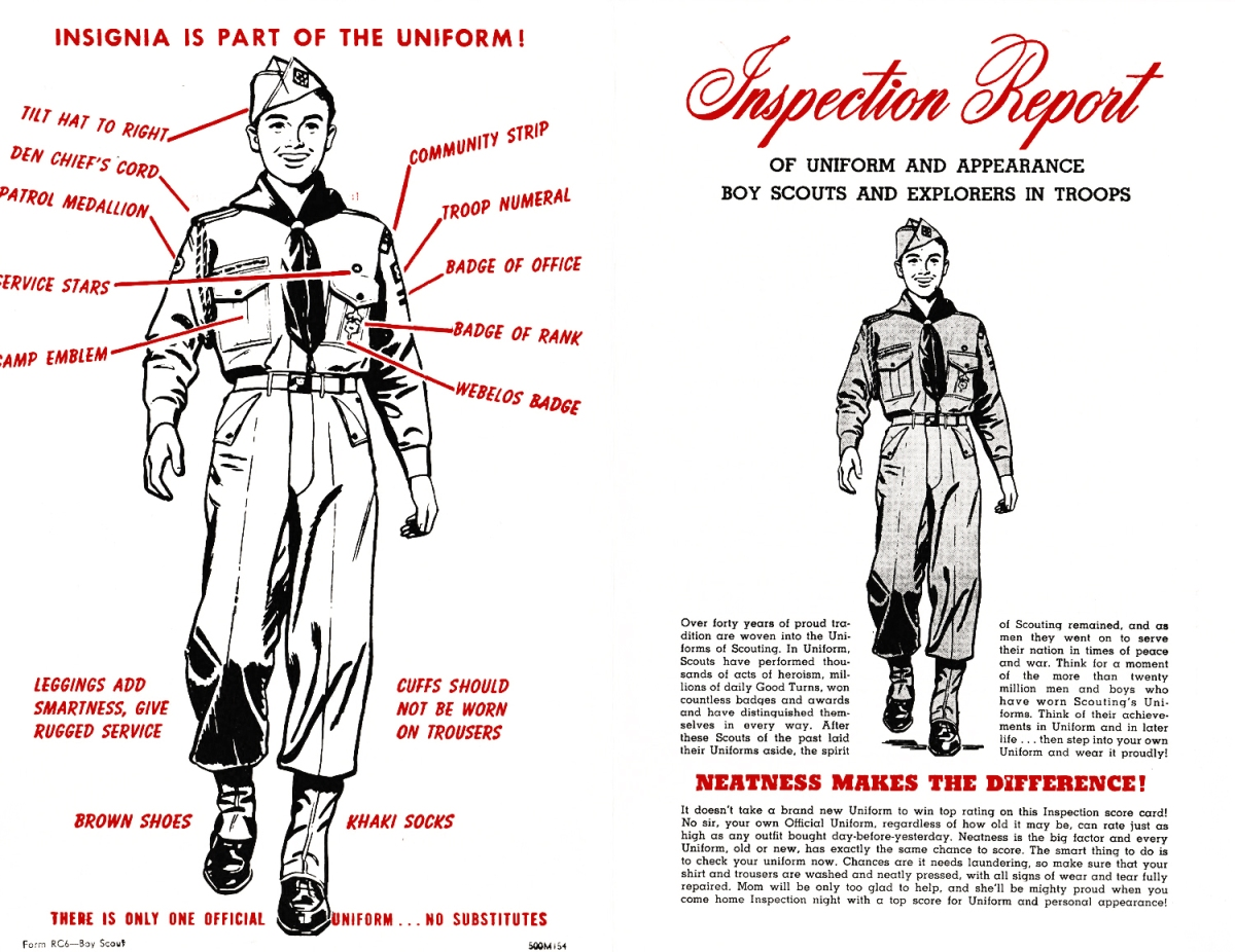 Uniform Inspection Sheets